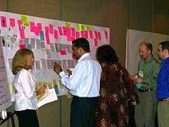 Customers Scenario Mapping Session