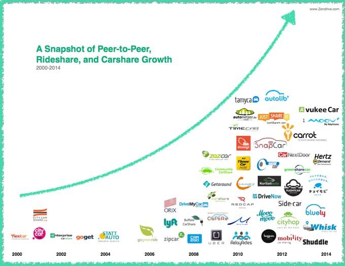 Economics Pear Paper