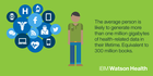 IBM Watson Health Datagram