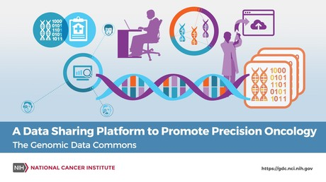Genomic Data Commons