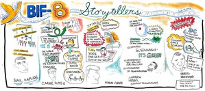 Highlights from the 1st Four Storytellers at BIF-8, September 19, 2012 Graphic Recording by Dean Meyers