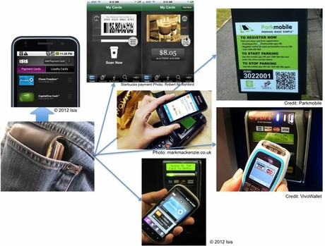 The Next Generation of E-Wallets Will Let Us Pay with Our Mobile Phones