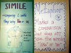 Kids' drawings explain the differences between Simile and Metaphor.