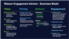 IBM Watson Engagement Advisor Business Model