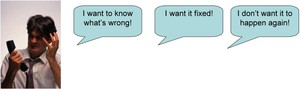 Moments of Truth in Customer Support Scenarios